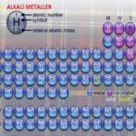 Alkali Metal Nedir? Alkali Metallerin Bilmediğiniz Özellikleri