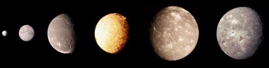 Uranus uydulari - Uranüs Gezegenine Dair Bilmeniz Gereken Gerçekler