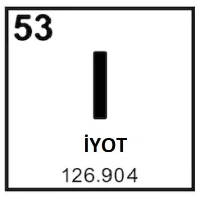 iyot sembolü