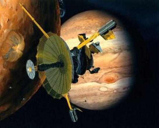 jupiter galileo uydusu - Jüpiter Gezegenine Dair Bilmeniz Gereken Gerçekler